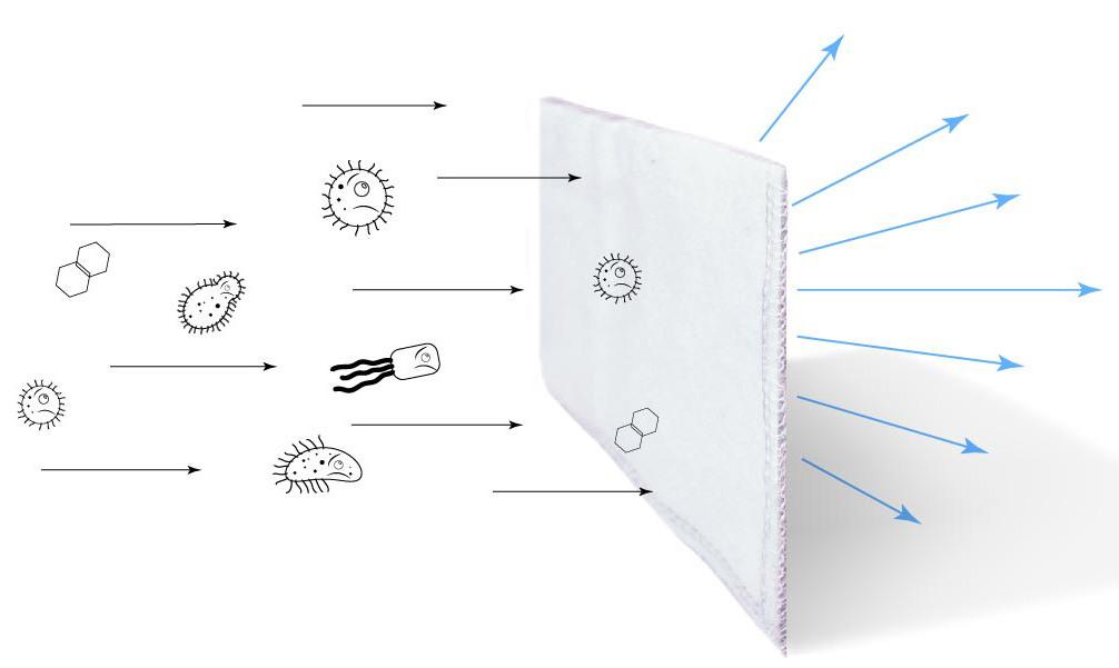 Фильтр угольный для защитных масок